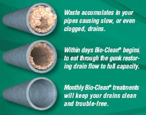 bio_clean-pipes-resized-600